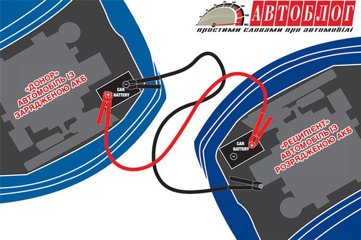 Схема з'єднання автомобілів при прикурюванні